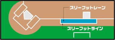 3foot-line
